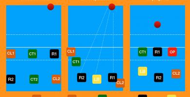 Sistema de juego 6 2